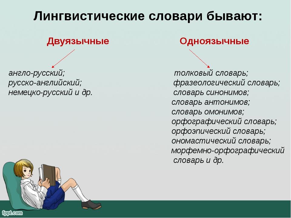 Лингвистические словари бывают: Двуязычные Одноязычные англо-русский; толковы...