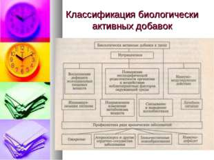 Классификация биологически активных добавок