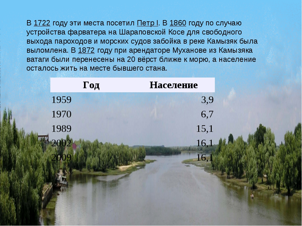 В 1722 году эти места посетил Петр I. В 1860 году по случаю устройства фарват...