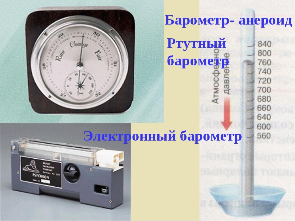 Барометр- анероид Ртутный барометр Электронный барометр