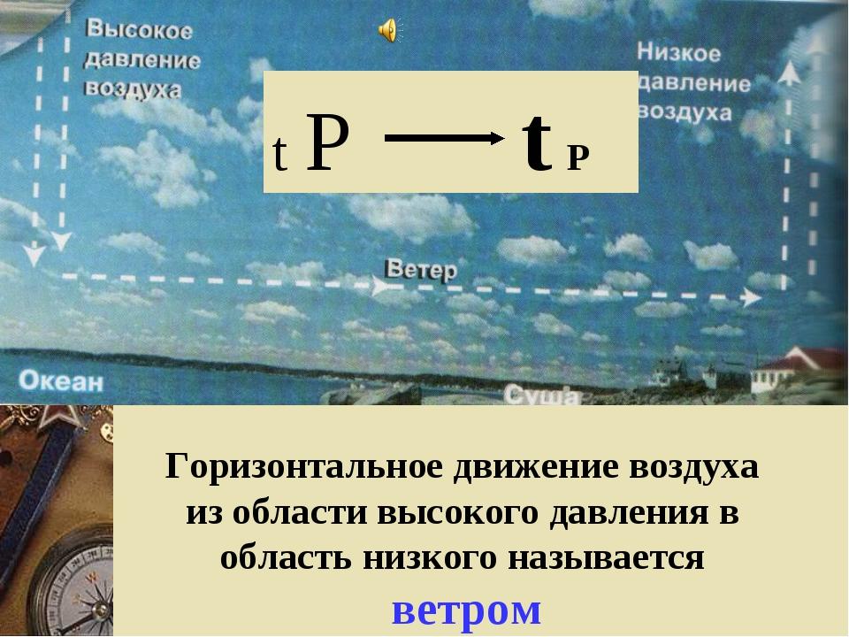 Горизонтальное движение воздуха из области высокого давления в область низко...