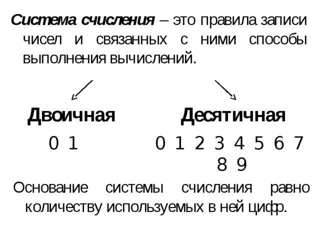 Система счисления – это правила записи чисел и связанных с ними способы выпол...