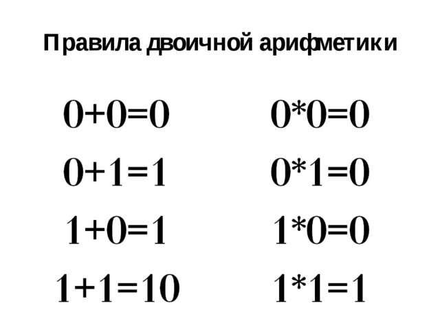 Правила двоичной арифметики