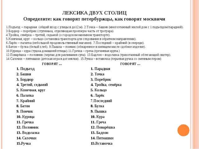 ЛЕКСИКА ДВУХ СТОЛИЦ Определите: как говорят петербуржцы, как говорят москвичи...