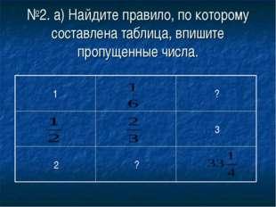 №2. а) Найдите правило, по которому составлена таблица, впишите пропущенные ч