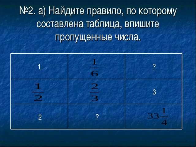 №2. а) Найдите правило, по которому составлена таблица, впишите пропущенные ч...