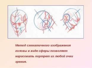 Метод схематичного изображения головы в виде сферы позволяет нарисовать портр