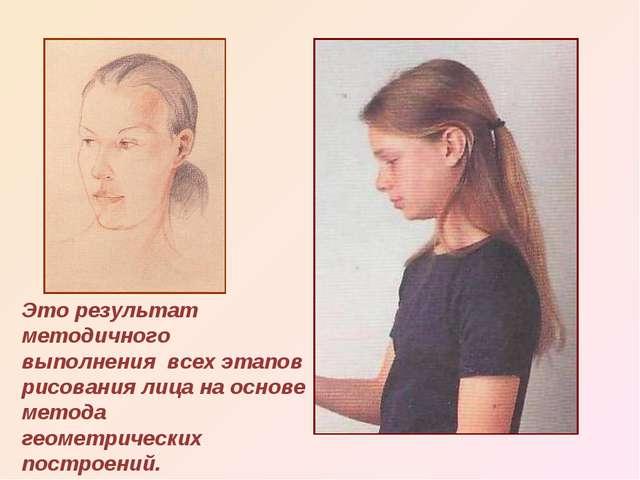 Это результат методичного выполнения всех этапов рисования лица на основе мет...