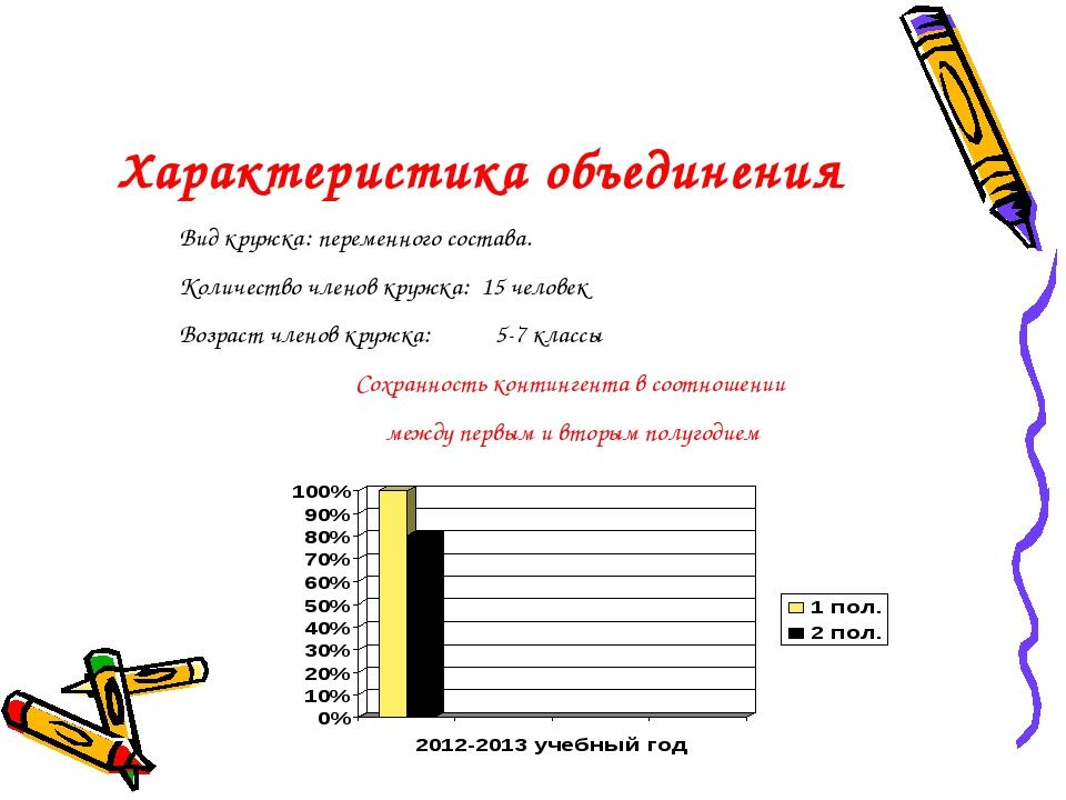 Характеристика объединения Вид кружка: переменного состава. Количество членов...