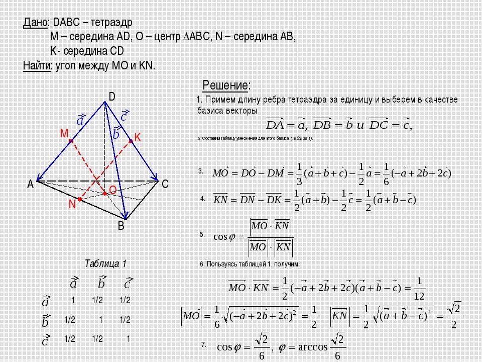 Решение: Дано: DABC – тетраэдр M – середина AD, O – центр ∆ABC, N – середина...