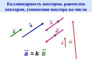 Коллинеарность векторов, равенство векторов, умножение вектора на число a b