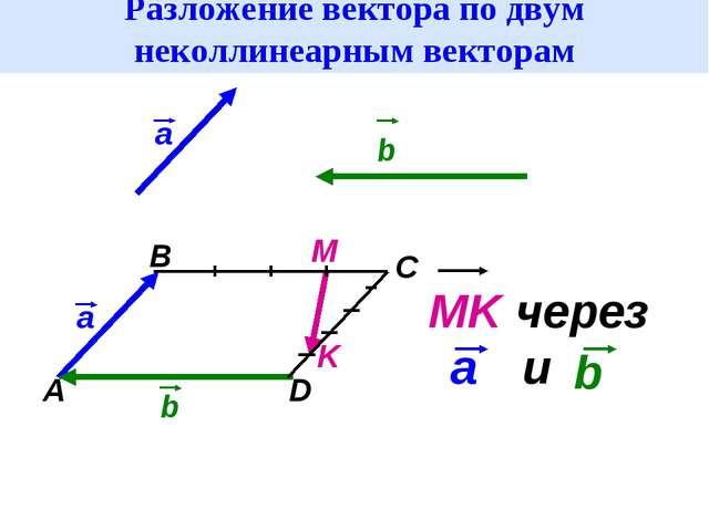 Разложение вектора по двум неколлинеарным векторам a b A B M C K D