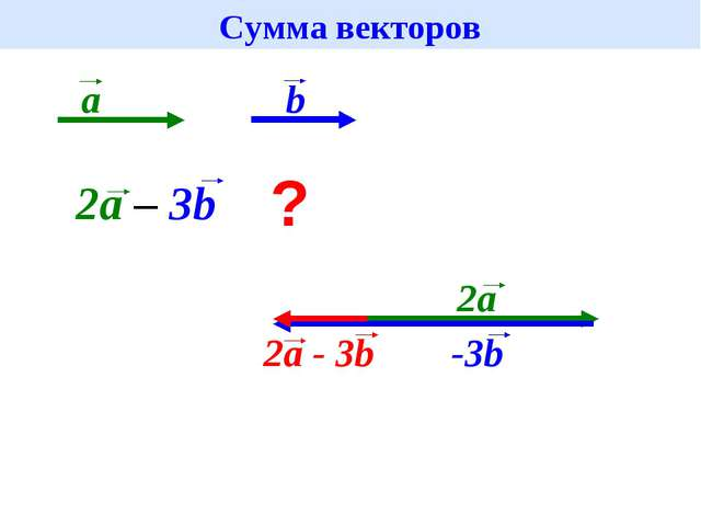 Сумма векторов ?