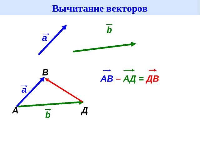 Вычитание векторов a b A B Д АB – AД = ДВ