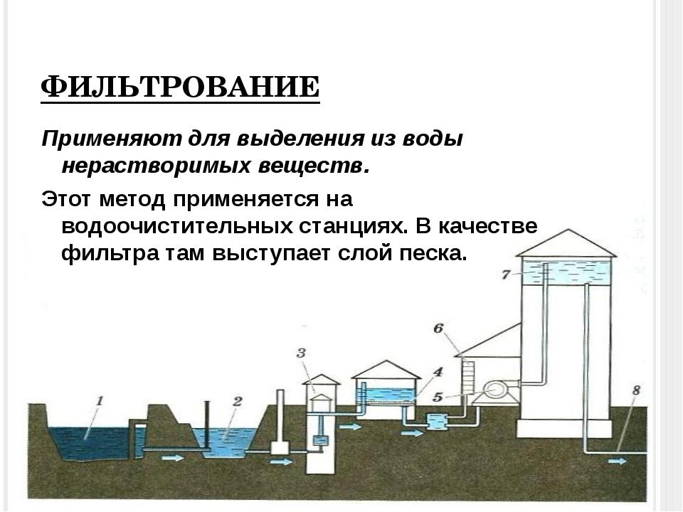 ФИЛЬТРОВАНИЕ Применяют для выделения из воды нерастворимых веществ. Этот мето...