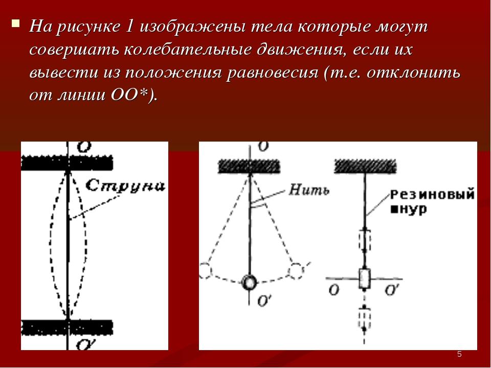 * На рисунке 1 изображены тела которые могут совершать колебательные движения...