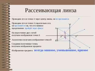 Рассеивающая линза Проводим луч из точки А через центр линзы, он не преломитс