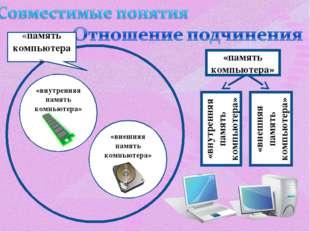 «память компьютера» «внутренняя память компьютера» «внешняя память компьютера