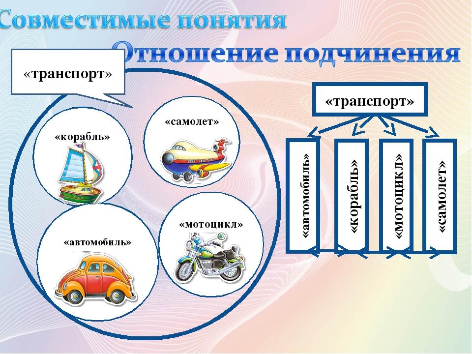 «транспорт» «корабль» «самолет» «автомобиль» «мотоцикл» «транспорт» «автомоби...