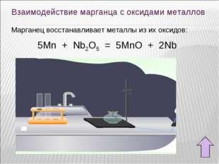 Взаимодействие марганца с оксидами металлов Марганец восстанавливает металлы