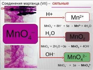Соединения марганца (VII) – сильные окислители MnO4– Mn2+ MnO2 MnO42– H+ H2O
