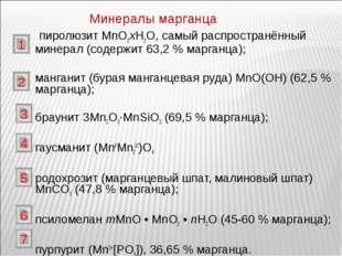пиролюзит MnО2xH2O, самый распространённый минерал (содержит 63,2% марганца