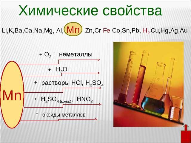 Химические свойства Li,K,Ba,Ca,Na,Mg, Al, Zn,Cr Fe Co,Sn,Pb, H2,Cu,Hg,Ag,Au M...