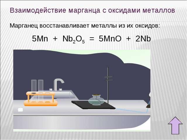 Взаимодействие марганца с оксидами металлов Марганец восстанавливает металлы...