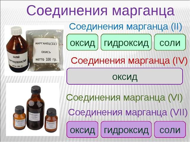 Соединения марганца Соединения марганца (II) Соединения марганца (IV) Соедине...