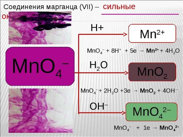 Соединения марганца (VII) – сильные окислители MnO4– Mn2+ MnO2 MnO42– H+ H2O...