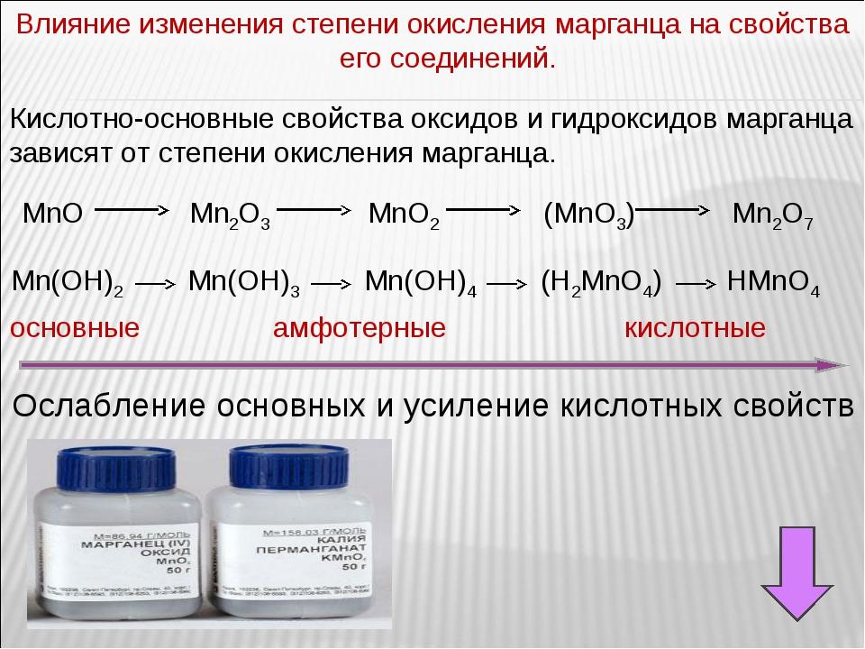 Влияние изменения степени окисления марганца на свойства его соединений. Кисл...