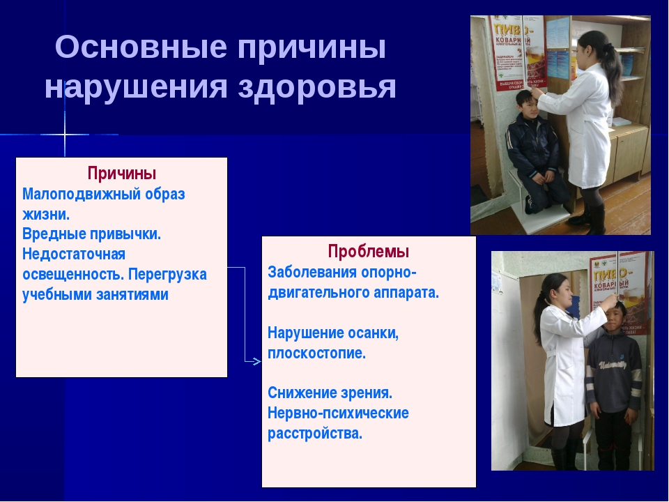 Основные причины нарушения здоровья Проблемы Заболевания опорно-двигательного...