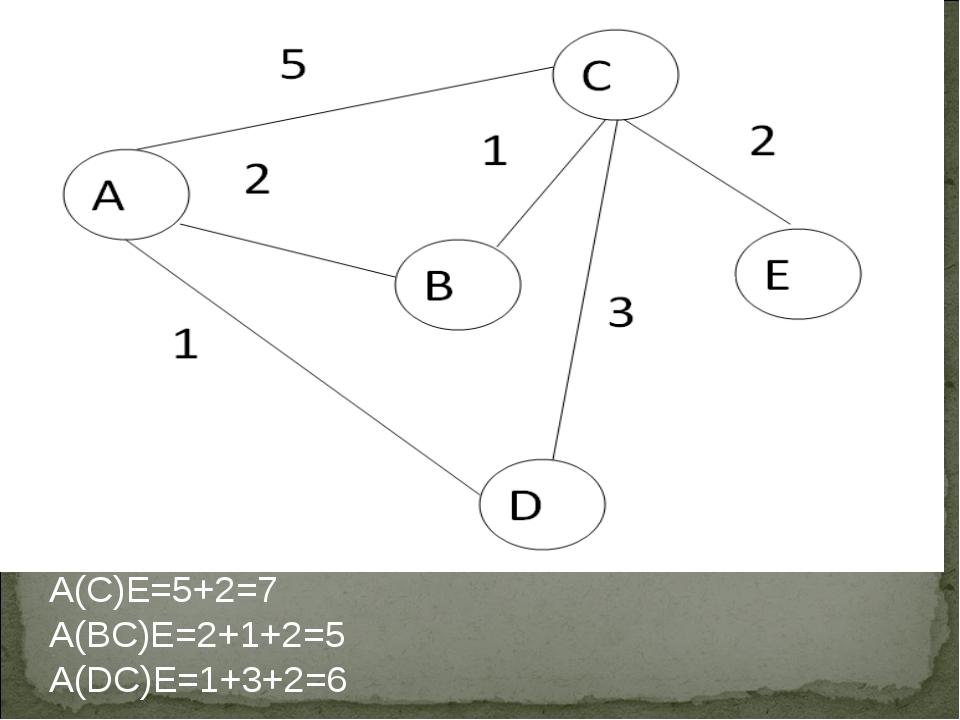 A(C)E=5+2=7 A(BC)E=2+1+2=5 A(DC)E=1+3+2=6