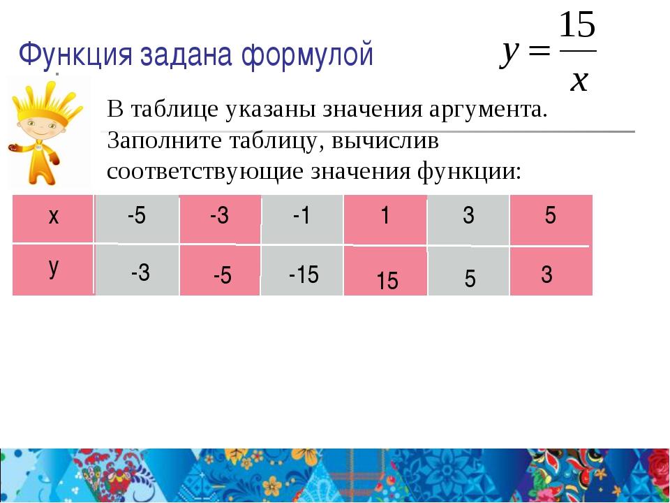 Функция задана формулой В таблице указаны значения аргумента. Заполните табли...