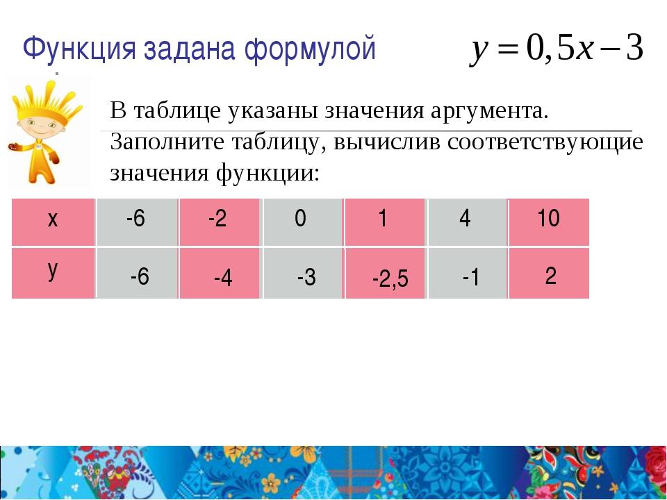Функция задана формулой -6 -4 -3 -2,5 -1 2 В таблице указаны значения аргумен...