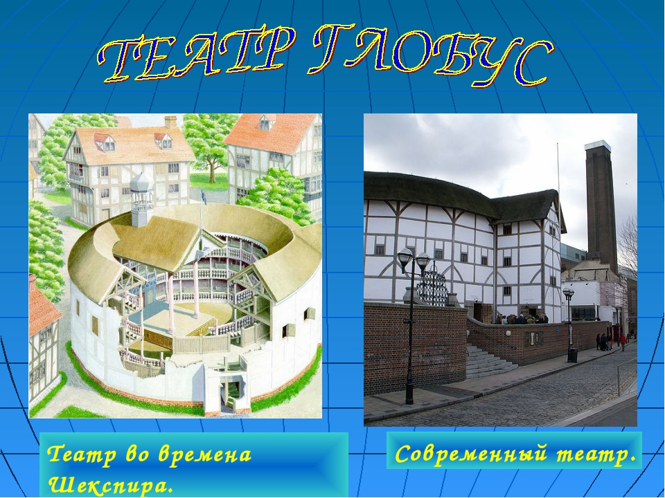 Театр во времена Шекспира. Современный театр.