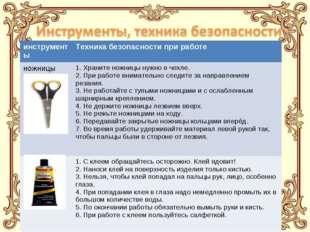 инструментыТехника безопасности при работе ножницы1. Храните ножницы нужно