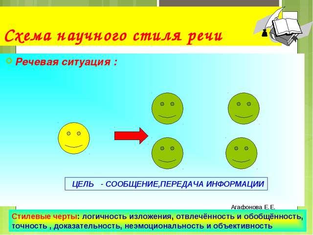 Схема научного стиля речи Речевая ситуация : Агафонова Е.Е. ЦЕЛЬ - СООБЩЕНИЕ,...