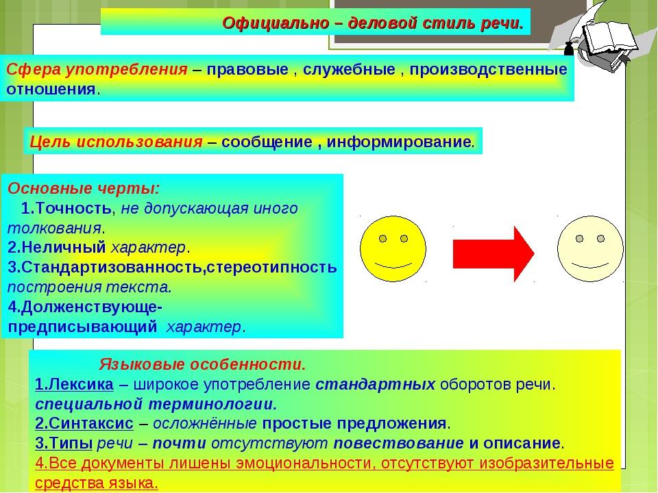 Агафонова Е.Е. Официально – деловой стиль речи. Сфера употребления – правовые...