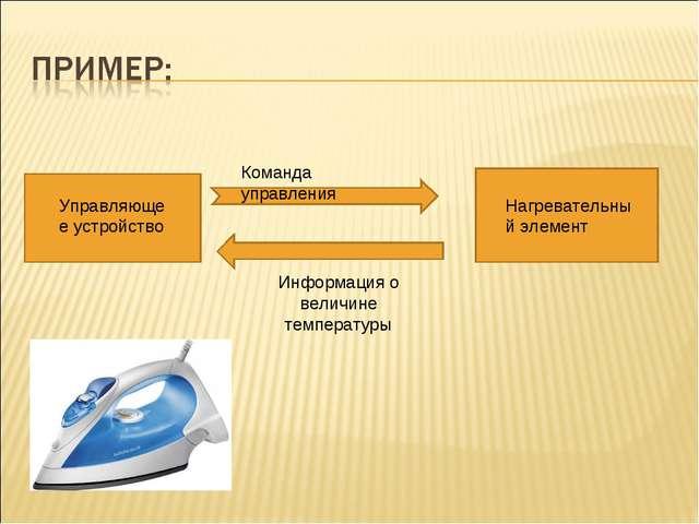Управляющее устройство Нагревательный элемент Команда управления Информация о...