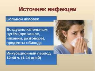 Источник инфекции Больной человек Воздушно-капельным путём (при кашле, чихани