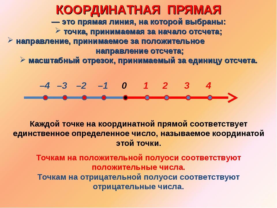 0 1 2 3 4 –1 –2 –3 –4 КООРДИНАТНАЯ ПРЯМАЯ ― это прямая линия, на которой выбр...