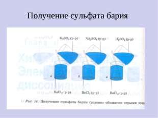Получение сульфата бария