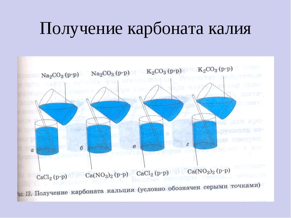 Получение карбоната калия