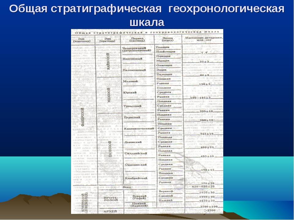 Общая стратиграфическая геохронологическая шкала