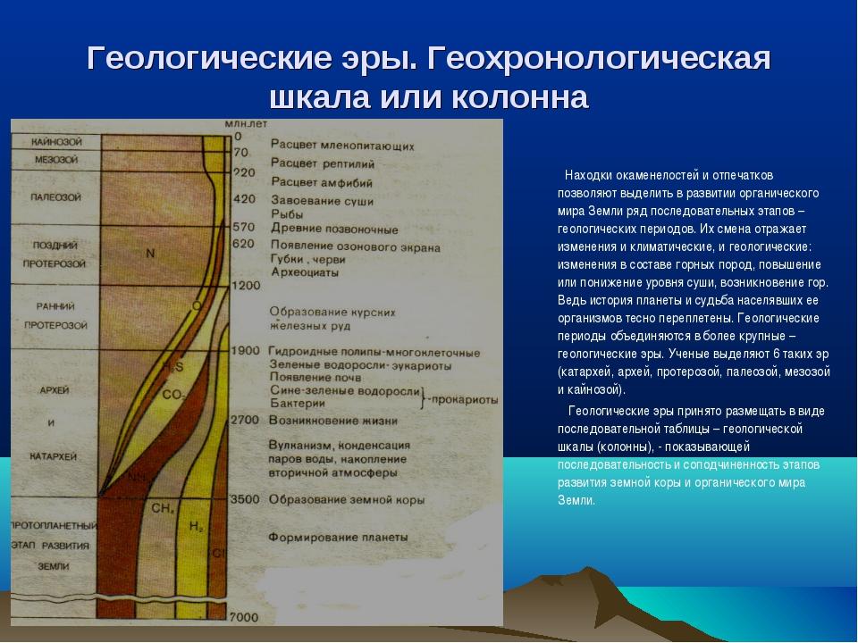 Геологические эры. Геохронологическая шкала или колонна Находки окаменелостей...