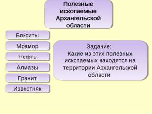 Алмазы Мрамор Бокситы Гранит Нефть Известняк Полезные ископаемые Архангельско