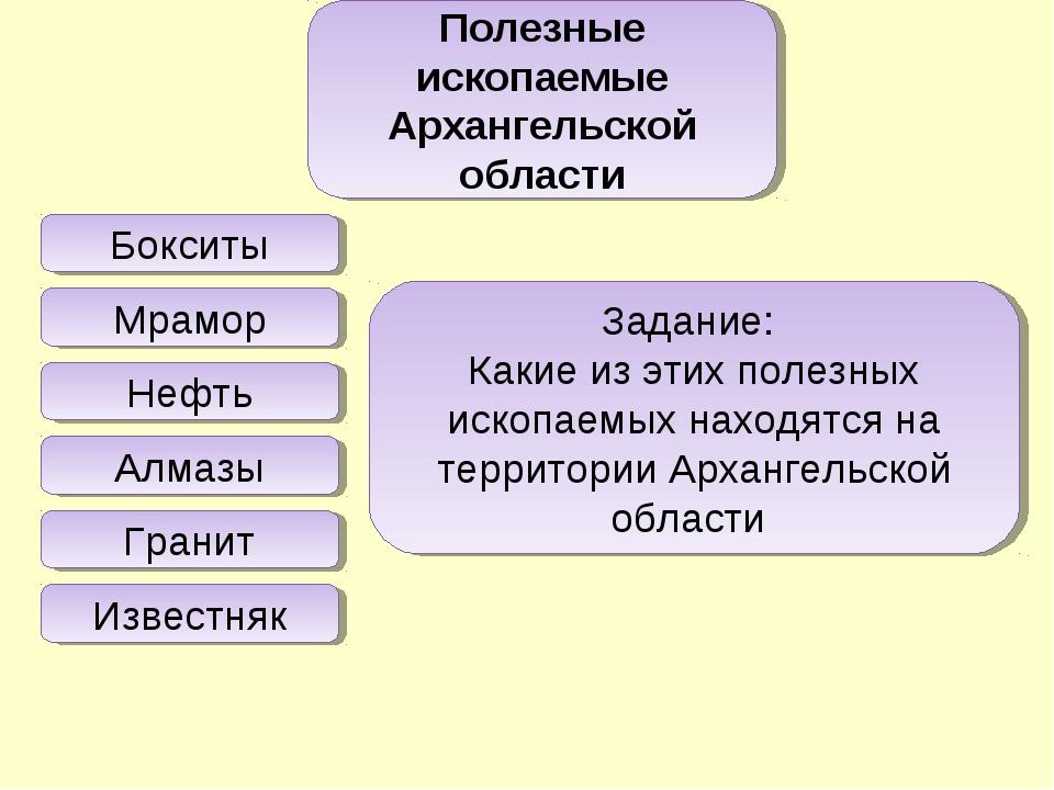 Алмазы Мрамор Бокситы Гранит Нефть Известняк Полезные ископаемые Архангельско...