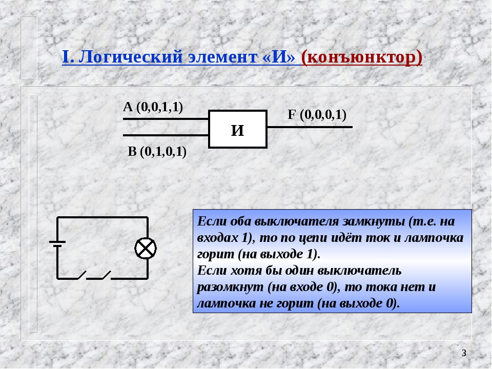 * I. Логический элемент «И» (конъюнктор) Если оба выключателя замкнуты (т.е....