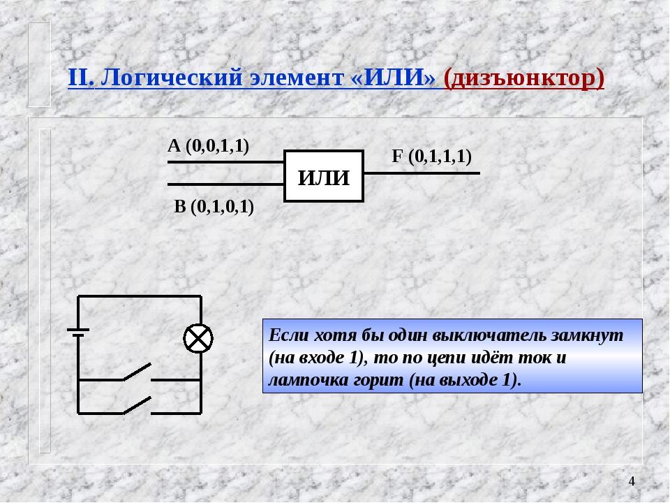 * II. Логический элемент «ИЛИ» (дизъюнктор) Если хотя бы один выключатель зам...